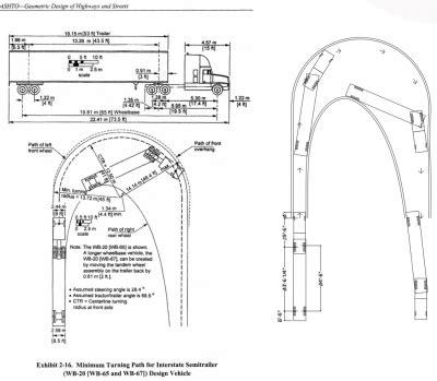 Desktop Wiring Diagram Desktop Building Wiring Diagram Odicis Aashto Truck Turning Templates