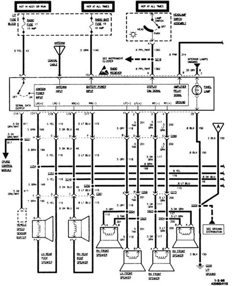 1995 chevy 3500 wiring diagram wiring diagram with