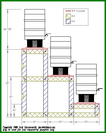 home brewing system plans building a 3 tier home brewery beer pinterest beer
