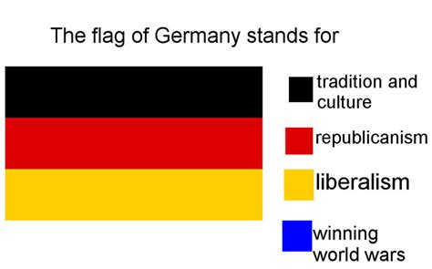 german flag colors meaning hilarious meanings of flag colors of different countries