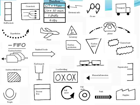 value mapping symbols value map advertising and marketing tools