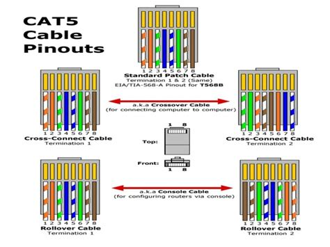 cat 6 cable wiring diagram cat6 pinout
