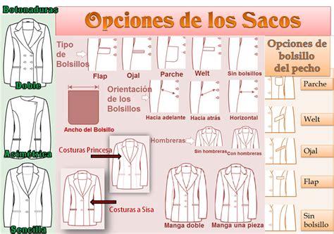 moldes y patrones moldes para negocio patrones de ropa por talla y a la