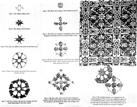 christopher alexander patterns catalog of patterns zome mani padme zome honorarium granted burning man 2012