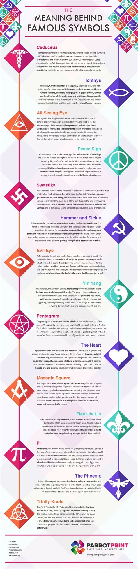 behind meaning the meaning behind famous symbols relatively interesting