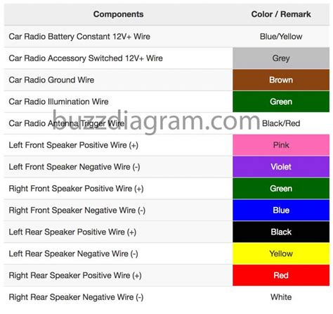 2003 toyota tundra radio wiring diagram wiring diagram 2018