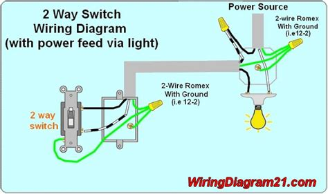 light switch wiring diagram house electrical wiring diagram