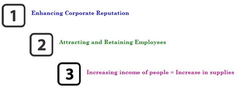 Pumba Mba Eligibility Criteria by Mba In Corporate Social Responsibility Prospects Career