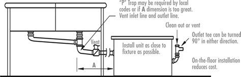 grease trap piping diagram grease trap installation diagrams rockford separators