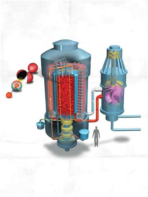 pebble bed reactor let a thousand reactors bloom wired