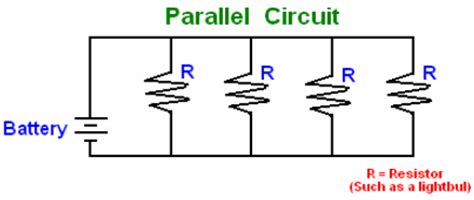 circuit definition physics physics electric house project