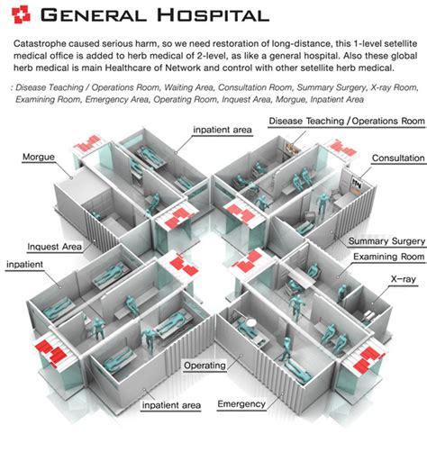 design concept of hospital the mobile container hospitals aka the insta hospital