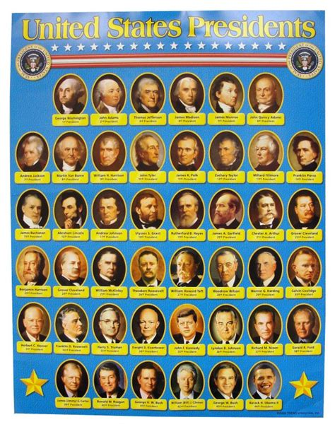 united states presidents list list of presidents of the united states who died in office