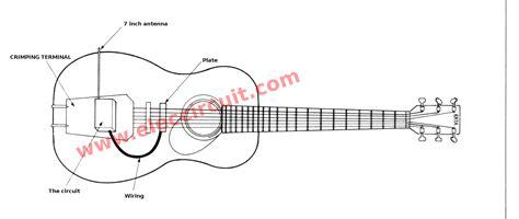 electric guitar circuitry dolgular