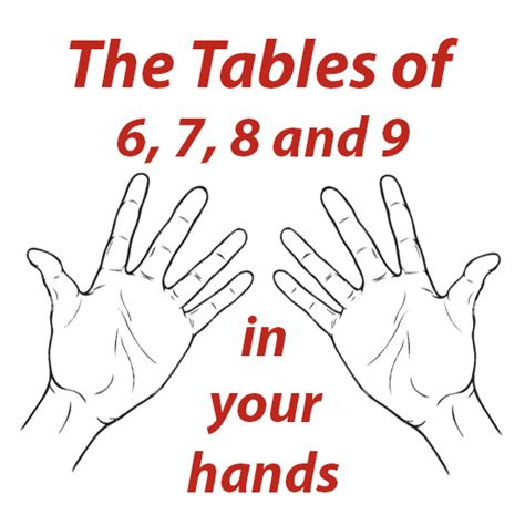 9 Times Table Trick by Tables Of 6 7 8 And 9 In Your