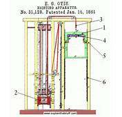 Original Patent Diagram Showing How The Safety Brake Of An Elevator