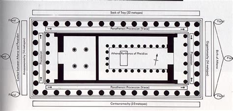 greek temple floor plan sculpture had long been integrated into the architecture