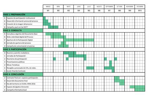 cronograma de eventos 2016 jdccppcom calendario de la revisi 243 n de las dot