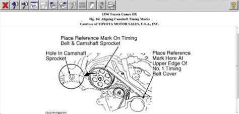 1996 toyota camry engine diagram 1996 toyota camry timing belt engine mechanical problem
