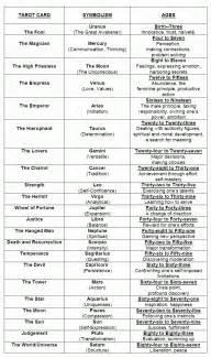 astrologyandtarot
