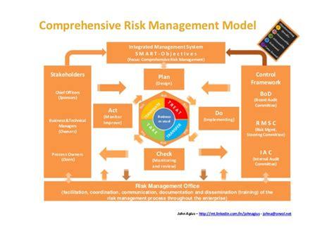 your starter guide for data management model neural networks machine learning algorithms machine learning for beginners book 1 books comprehensive risk management model agius 2012 v4 3