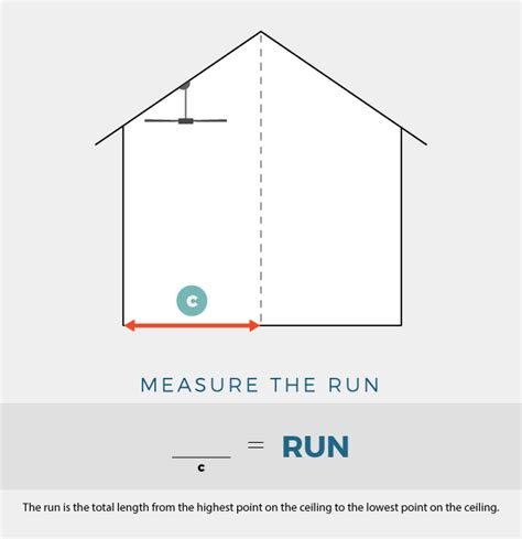 How To Measure A Floor by Vaulted Ceiling Slope Calculator Downrod Length Guide