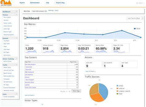 analytics report template 28 web analysis report sle report template for analysis format of analysis report