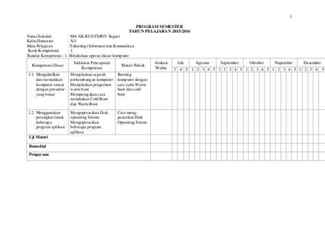 format laporan satpol pp contoh laporan ppl kkn ikip mataram 2015