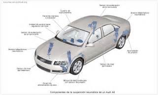 Car Shocks En Espanol Suspensi 243 N 3ra Parte Taringa
