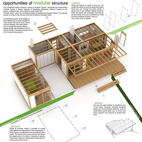 eco house designs and floor plans house plans