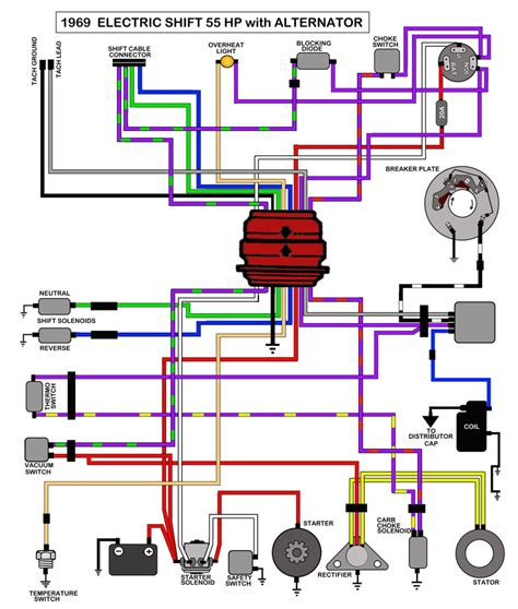 35 hp evinrude outboard wiring diagram for starter 35