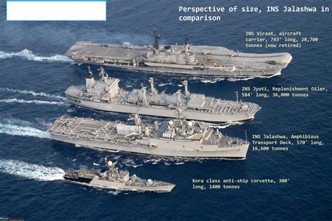 boat vs ship us navy hibious ships of the indian navy team bhp