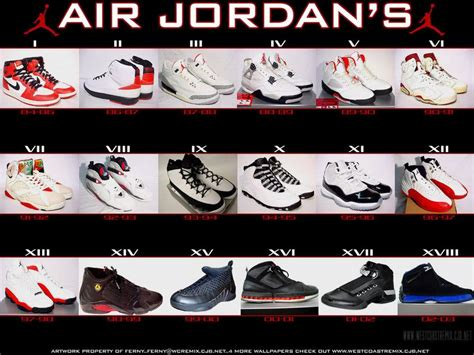 all jordans shoes all shoes all air shoes graphics code