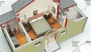 Granny Pod Plans The Granny Pod And Lennar Nextgen Homes Are They For
