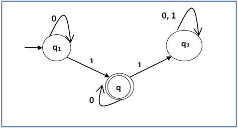 tutorialspoint regular expression compcollection
