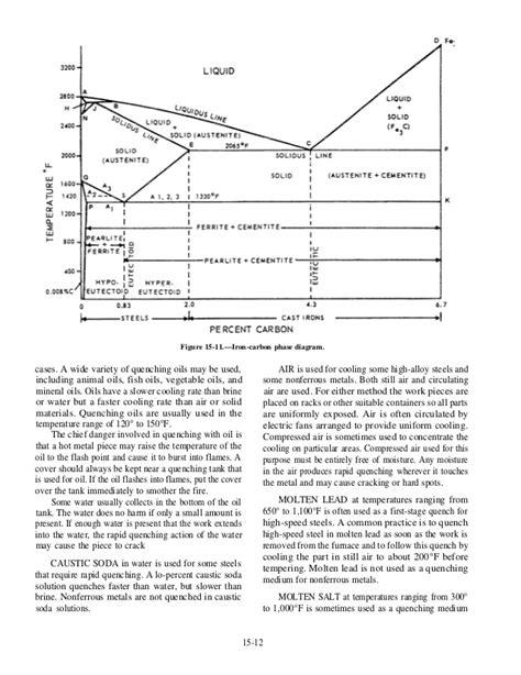 sulfur phase diagram iron sulfur phase diagram images