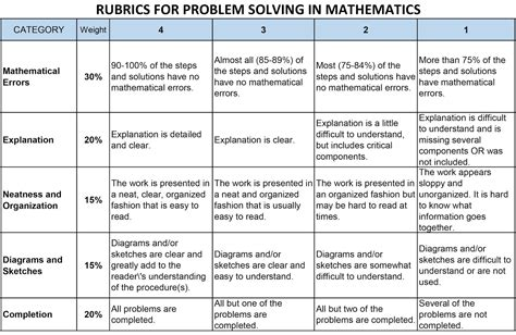 sle reading assessment report great math rubric rubrics sle writing rubrics