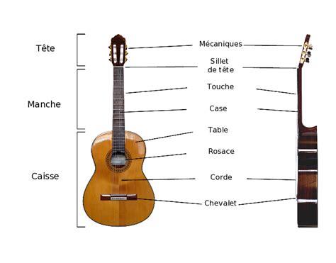 Calendrier Congés 2016 Cours De Guitare Avec Un Professeur Particulier Est Ce
