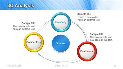3c Analysis Slide Design For Powerpoint Slidemodel Blue Strategy Template Ppt