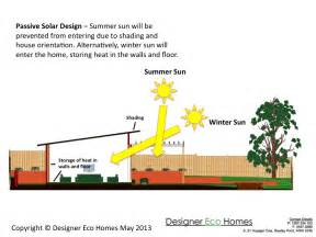House Layout Design Principles by Passive Solar Home Design Plans Trend Home Design And Decor
