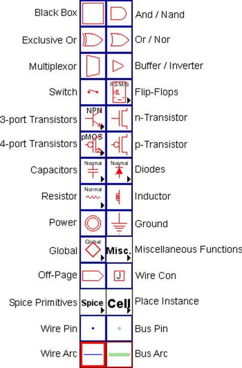 schematic components circuit schematic symbols atmega32