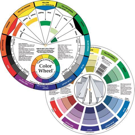 color wheel html color wheel