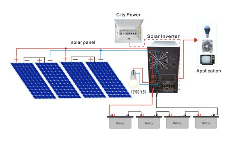 complete solar kits residential dc to ac complete batteries panels inverter controller 5000w home solar power system grid