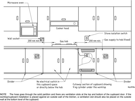 Electrical Regulations For Kitchens by Gas Oven Wiring Diagram