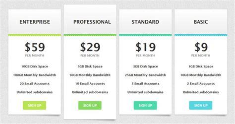 design html table 15 top free css3 pricing tables daily free web design