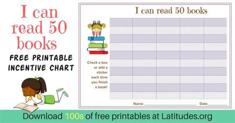 printable reward charts for reading free printable behavior charts for home and school acn