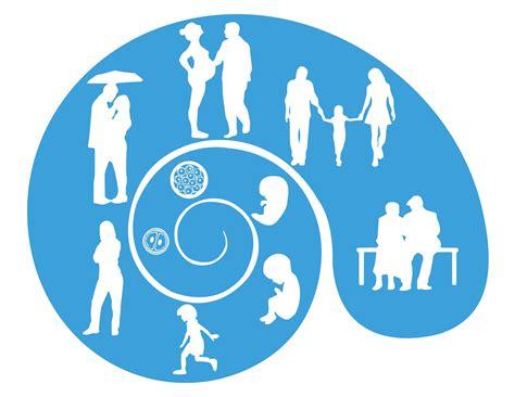 imagenes de desarrollo humano desarrollo humano y on emaze