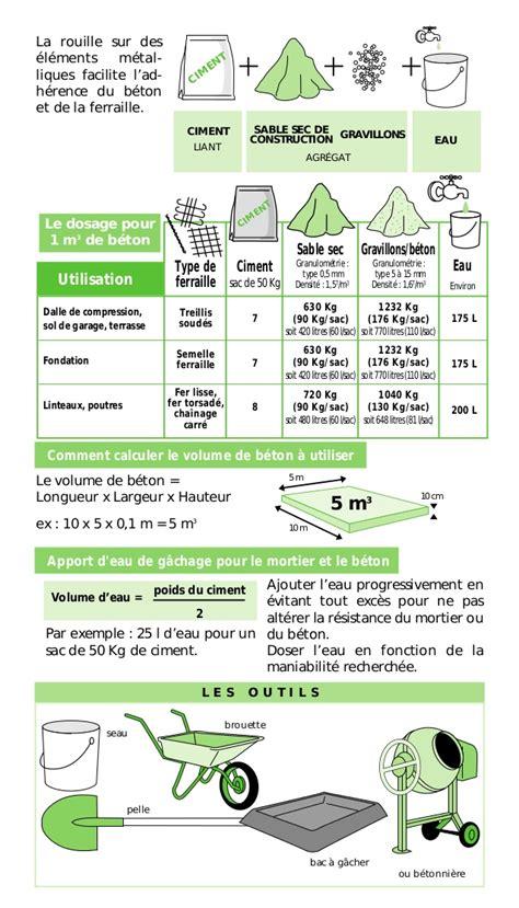 Dosage Beton Pour Dalle 5287 by Dosage Beton Pour Dalle Garage 1 Reussir Le Dosage Du