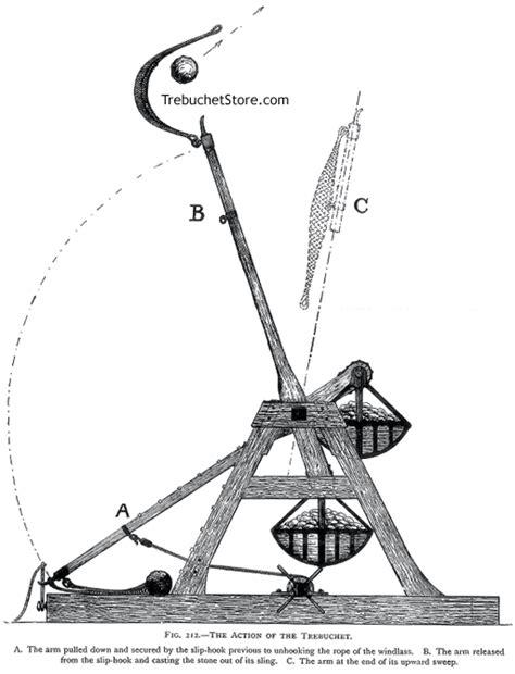 swinging counterweight trebuchet hinged counterweight trebuchet