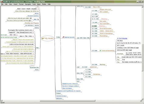 free website mapping tool freemind descargar